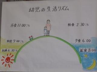 2幼児の生活リズム.jpg
